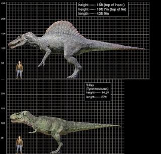 3f320-manusiadengandinosaurus.png