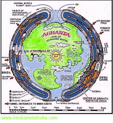 Misteri Agartha, Keberadaan 'Dunia Lain' Didalam Perut Bumi - mediametafisika.com